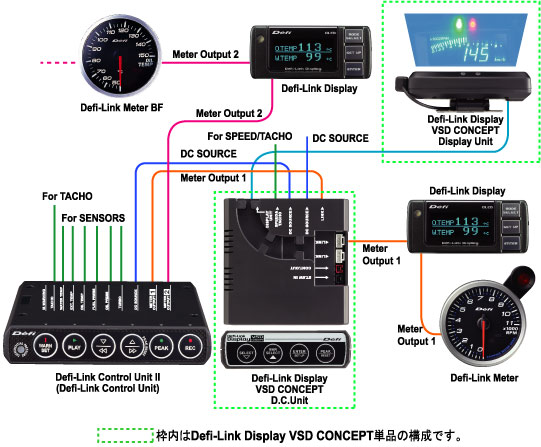 connect vsd concept function & wiring& display defi exciting products defi gauge wiring diagram at edmiracle.co