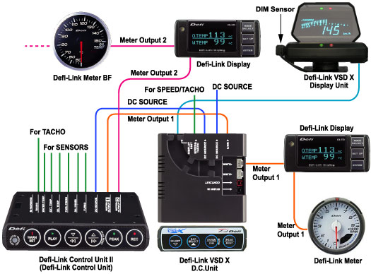 connect1 vsd x connection defi exciting products by ns japan nippon seiki tachometer wiring diagram at panicattacktreatment.co