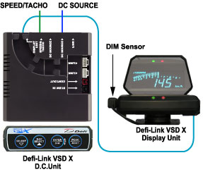 vsd x connection defi exciting products by ns japan rh defi shop com PDA Heart Defect Diagram PDA Heart Defect Diagram