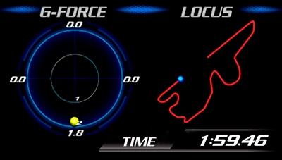 DSDF display g/locus mode