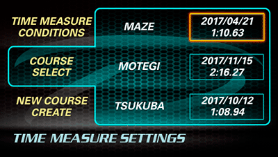 DSDF time measure course