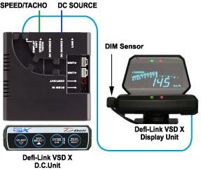 VSDX connection
