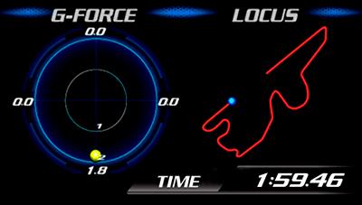 DSDF display g/locus mode