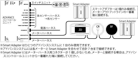 スマートアダプター接続構成図