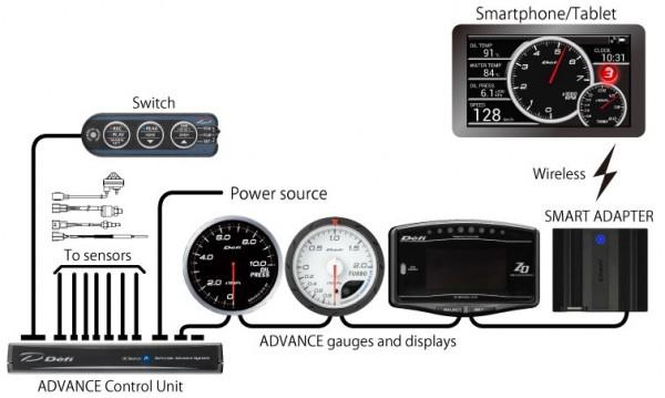 アドバンスリンクシステムとスマートアダプター