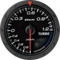ADVANCE CR Turbo Black dial 120kPa 60mm