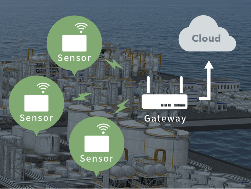 Provide Technologies and Products Essential to IoT Businesses
