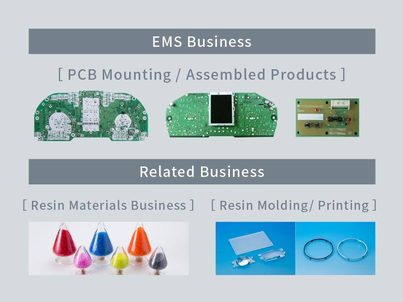 Comprehensive Support for Manufacturing That Is Not Limited to PCB Mounting(PCB:Printed Circuit Board)