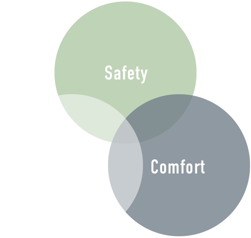 Safety / Visibility / Comfort