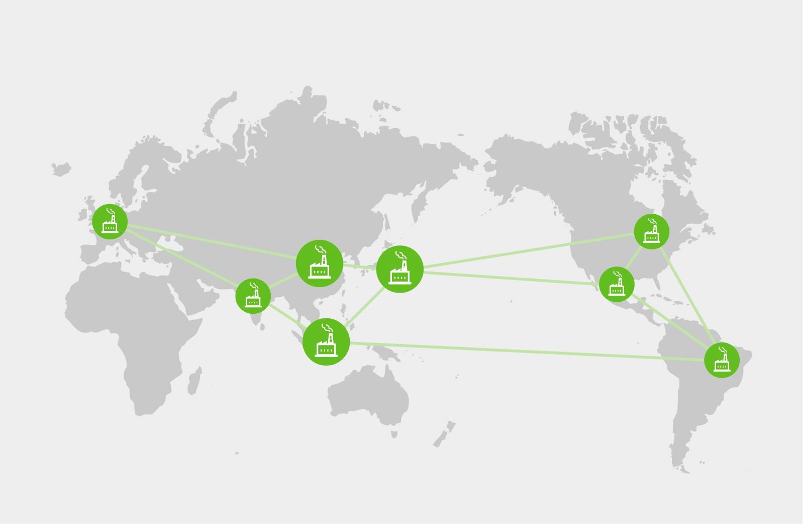 Global Bases
