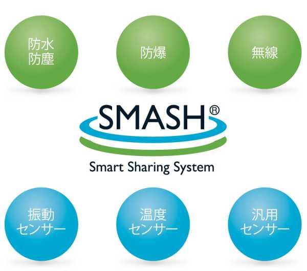 SMASHは防爆認証済みの高信頼性IoT遠隔監視システムです